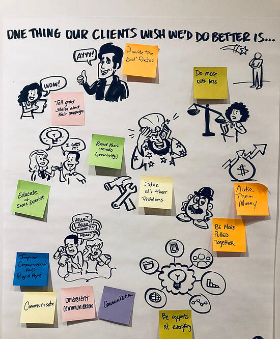 One thing our clients wished we would do better. The power of post-it notes, meetings, collaboration, communications and innovation