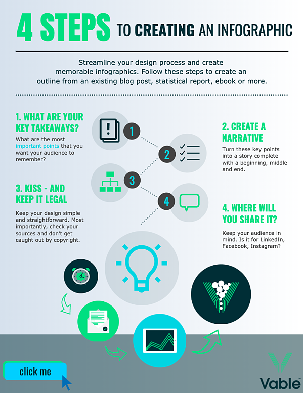 4 steps to creating an infographic