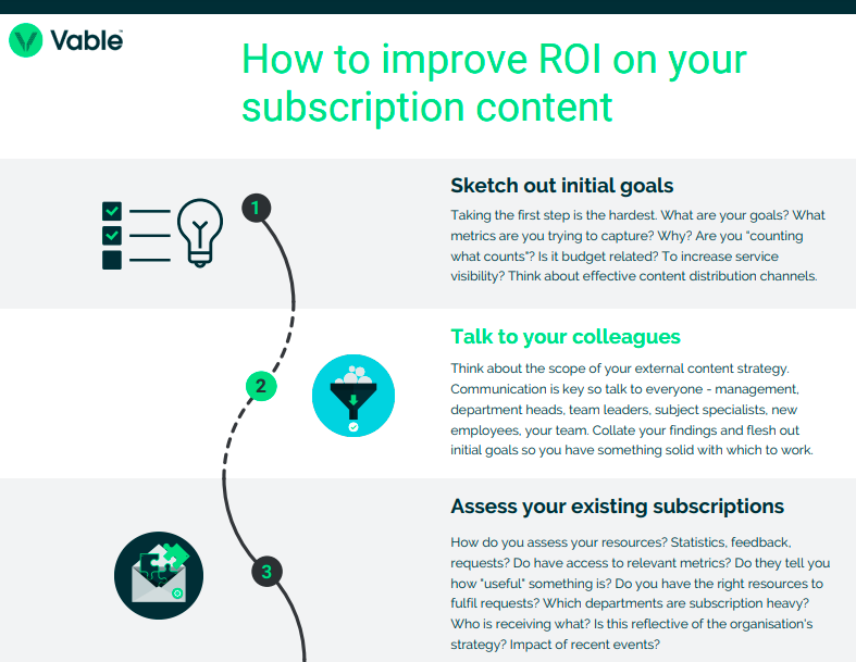 how to improive ROI